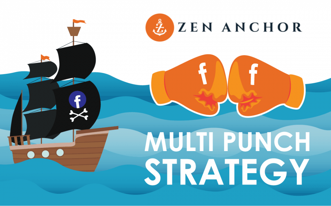 How To Run Facebook Video Ads – Multi-Punch Strategy