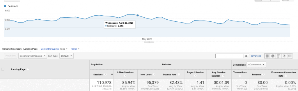 sitewide traffic drop post google core update